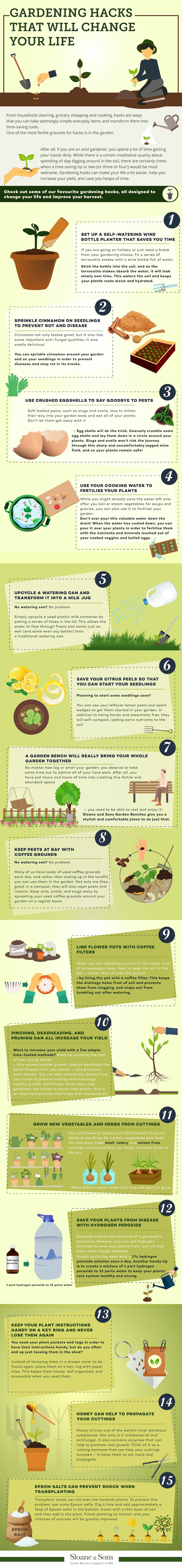 Gardening Hacks That Will Change Your Life Infographic